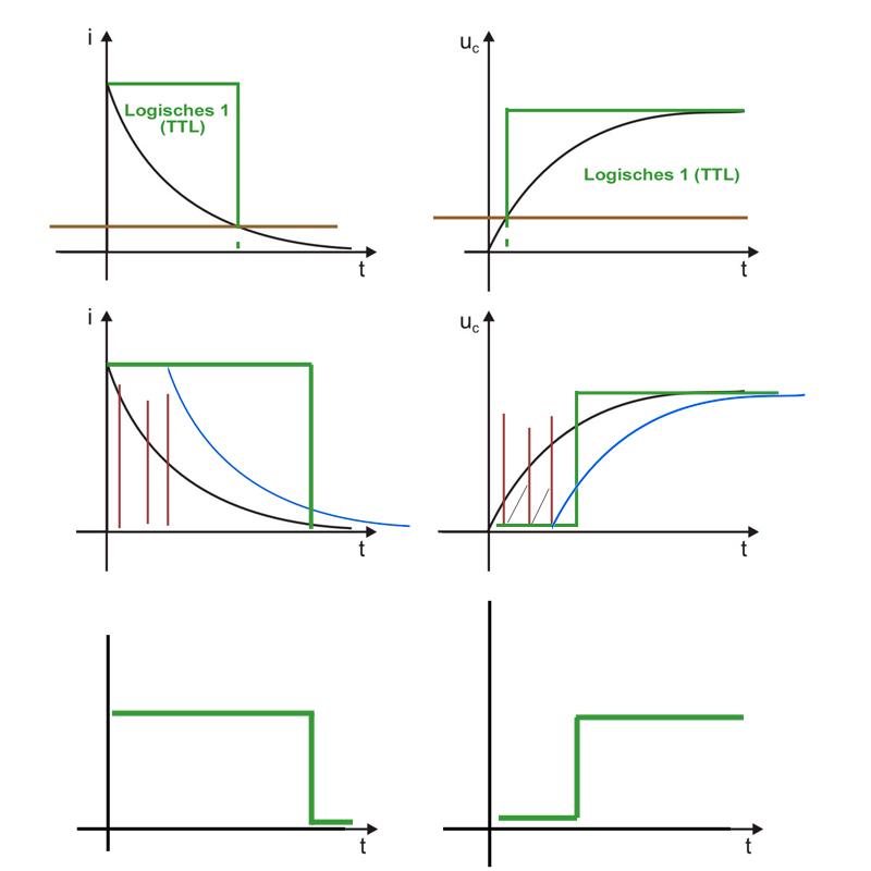 [Bild: graph4ehuow.jpg]