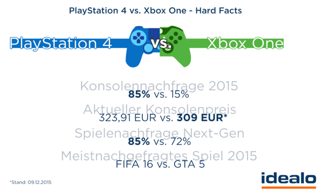 hardfacts_spielekonso1gsz0.png