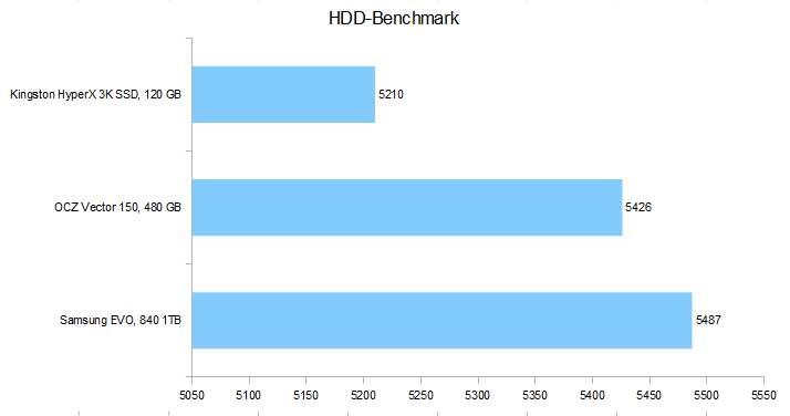hdd-benchmarkjoufq.png