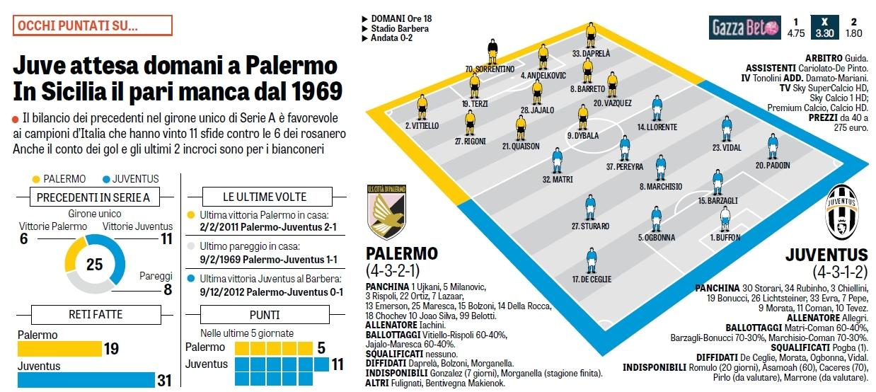 Palermo - Juventus, 2015.03.14., 18:00 Digi2 Immagine2mfsbm