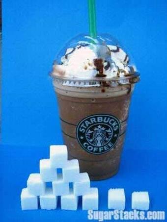 Ile cukru zawierają popularne produkty spożywcze ? 21
