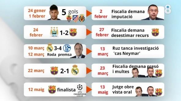 La estafa Neymar - Página 28 Jajawsqzr