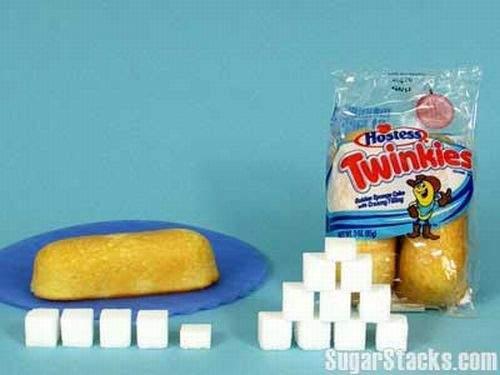 Ile cukru zawierają popularne produkty spożywcze ? 52