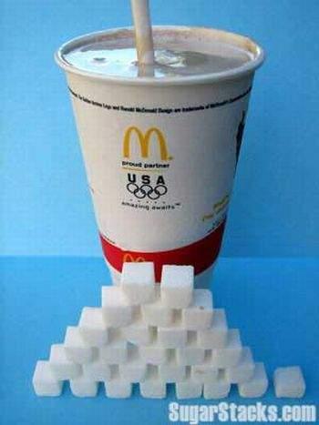 Ile cukru zawierają popularne produkty spożywcze ? 2