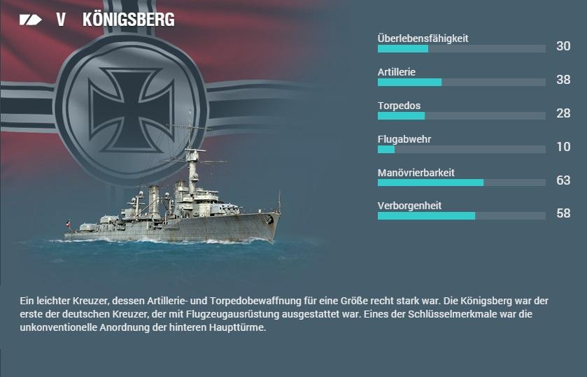koenigsberg-db-24tr63.jpg