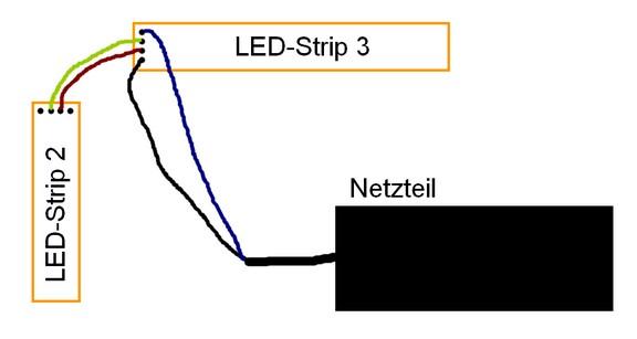 [Bild: led-strips_stromr7p7k.jpg]