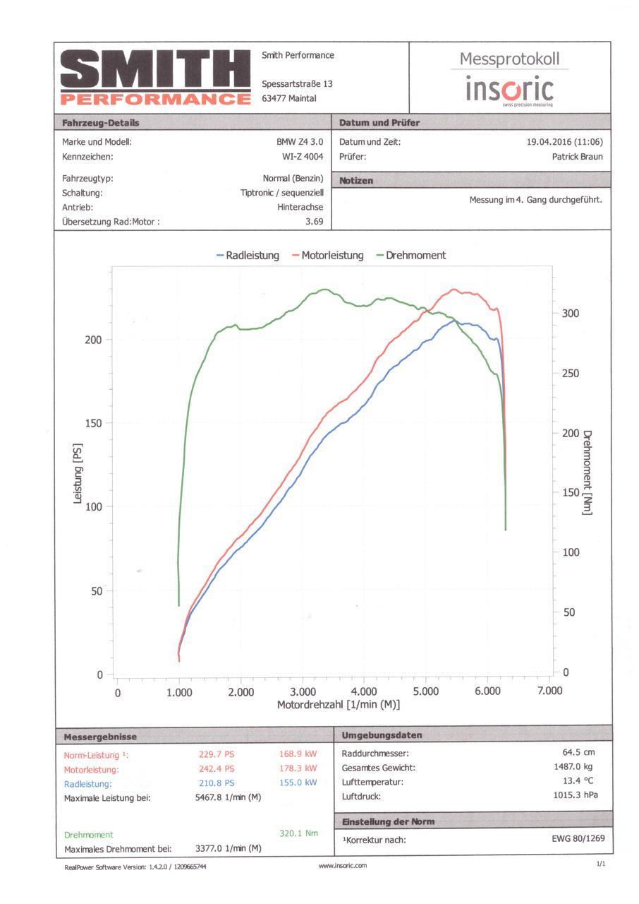 M54B30 heute gemessen | zroadster.com - BMW Z1 Z2 Z3 Z4 Z8 M MINI ...
