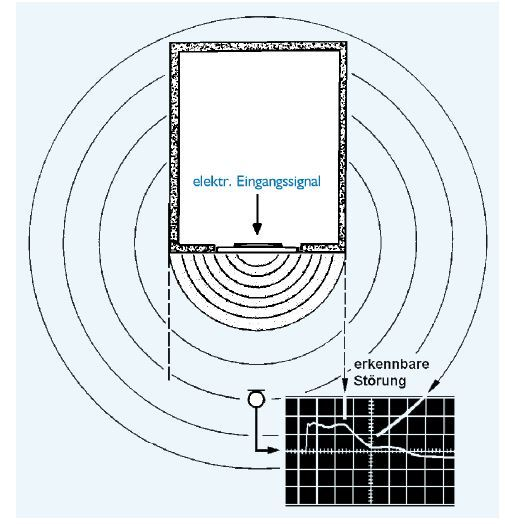 download urban storm water management, second