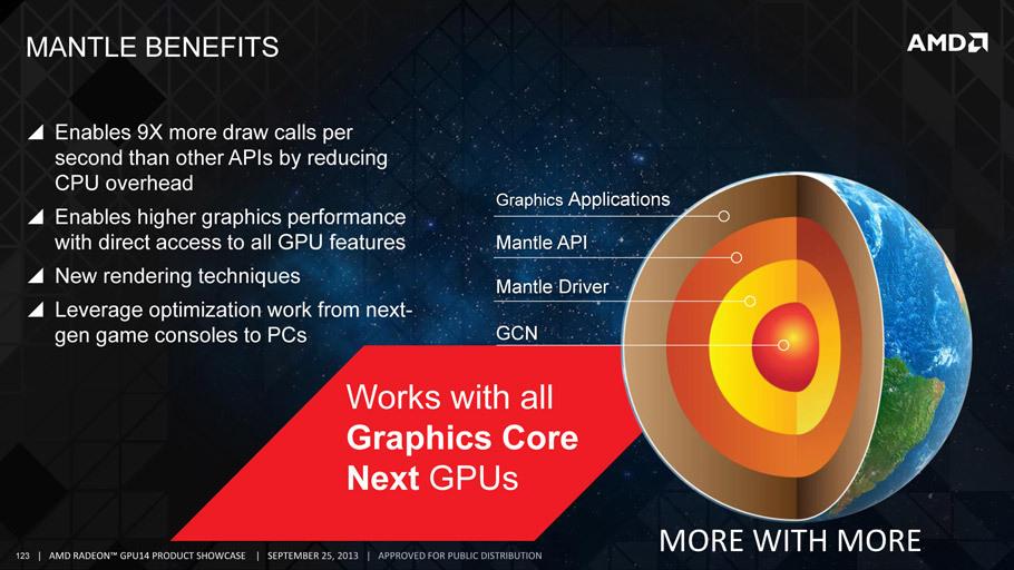 Nuevas GPU's AMD R7 y R9 - GPU'14  Mantlebenefitsrs5eso9