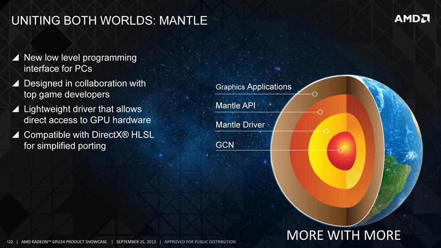 Nuevas GPU's AMD R7 y R9 - GPU'14  Mantlehlslrsxasse