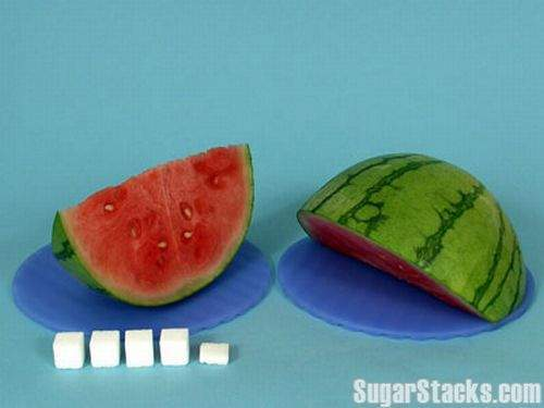 Ile cukru zawierają popularne produkty spożywcze ? 54