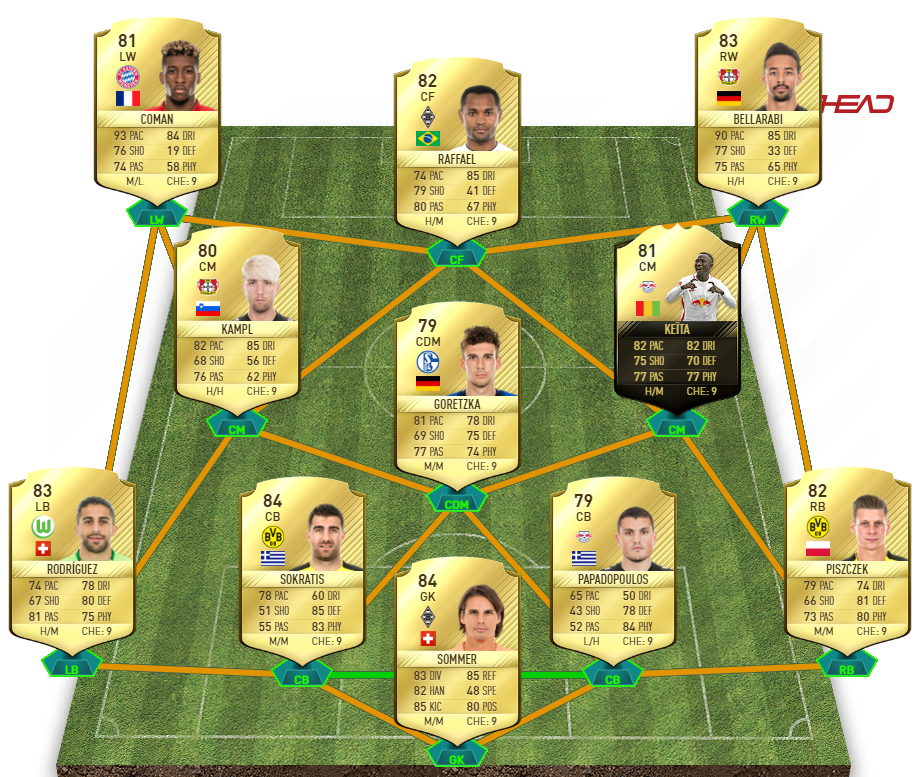 Chemistry Style Cards Are Godly, They Boost The Ratings So
