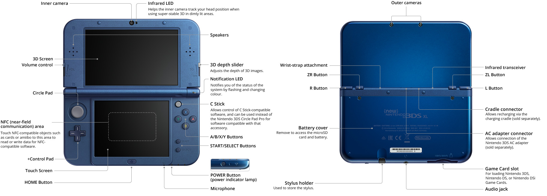 how to change microsd card new 3ds xl