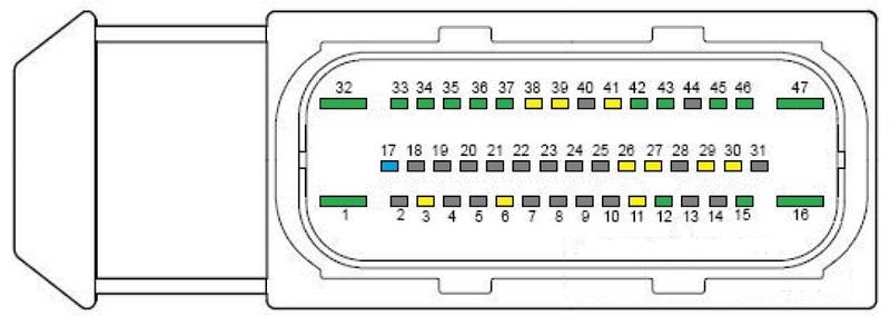 Jetta 1K TDI 4Motion in Nordseegrün-Metallic - Seite 16 - Auto ...