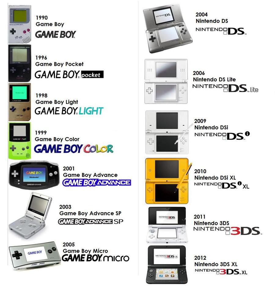 Programa 8x17 (13-02-2015) - 'New 3DS'  - Página 2 Ntd-hhl2quf