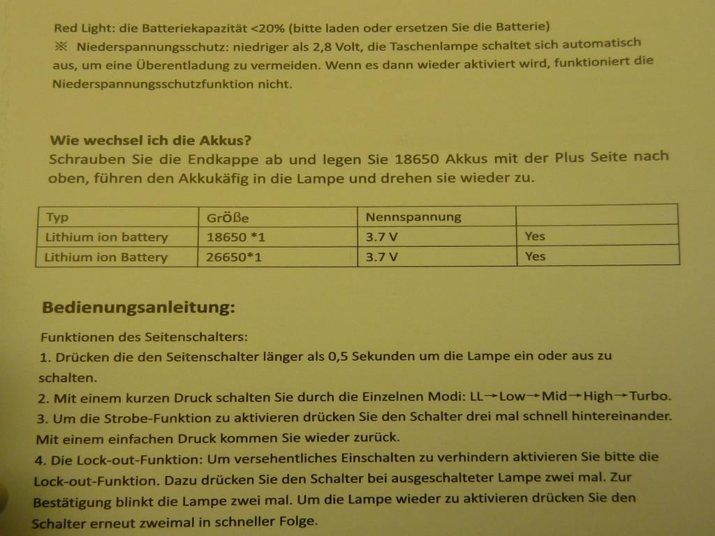 Wunderbar Wie Man Einen 2 Wege Lichtschalter Ersetzt Galerie ...