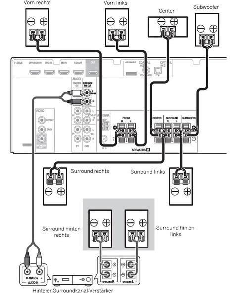 kaufberatung neuer subwoofer f r pioneer vsx 321 ist. Black Bedroom Furniture Sets. Home Design Ideas