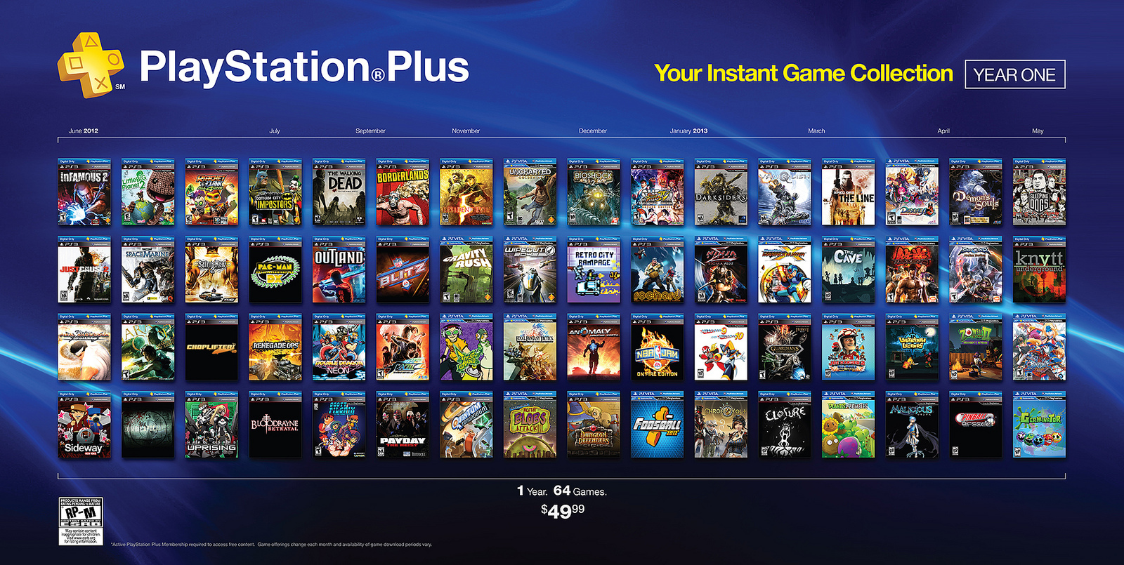 playstation plus thread 2 how do i hold all these games neogaf