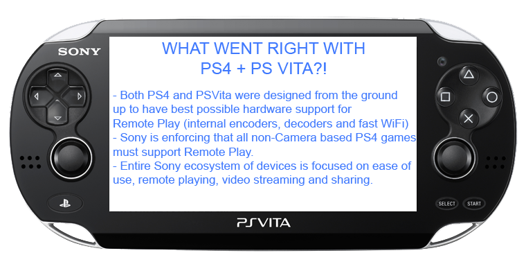 remote play playstation