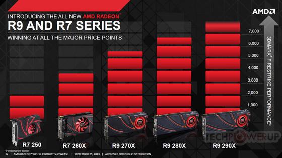 Nuevas GPU's AMD R7 y R9 - GPU'14  R7r9sgumv