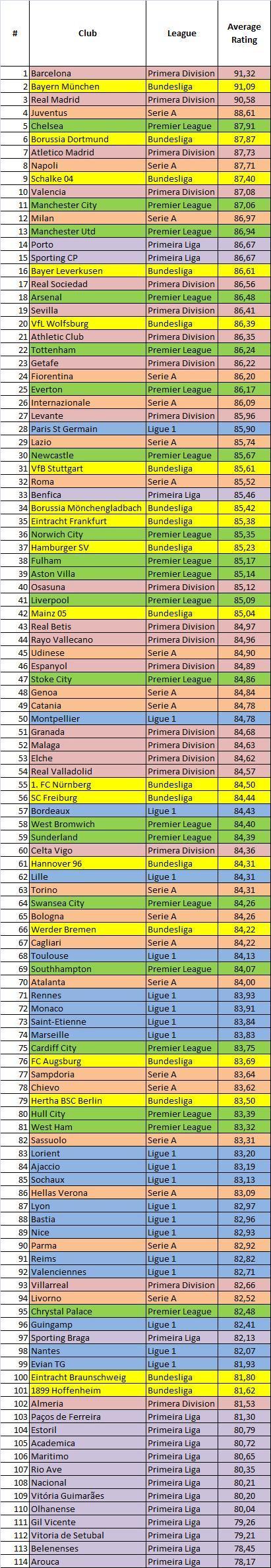 ranking_average_ratinbvut3.jpg