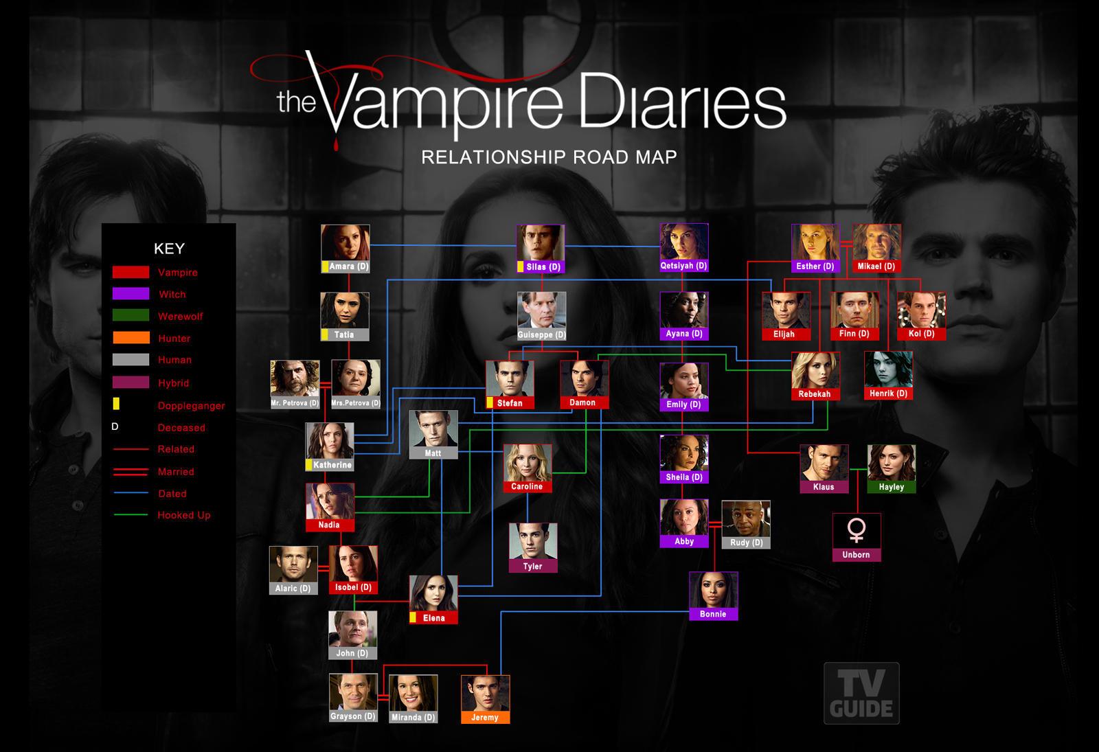the vampire diaries staffel 1 folge 1 deutsch online