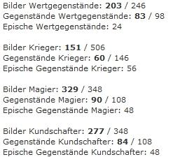 Tagebuch - Server 1 Aufholjagd S01_2013_05_20_statisz2zyt