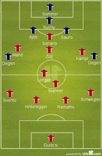 Salzburgs Formation gegen Basels 3er-Kette