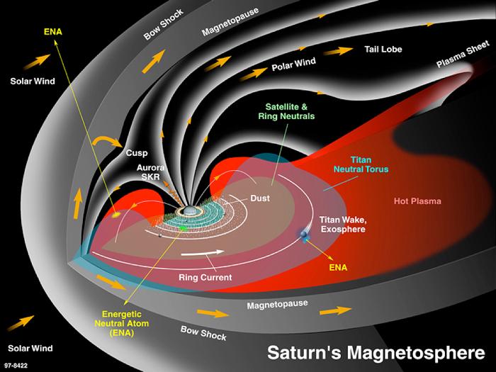 PLANETE I SATELITI Saturn1fbu30