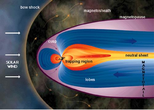 PLANETE I SATELITI Saturn4cxue0