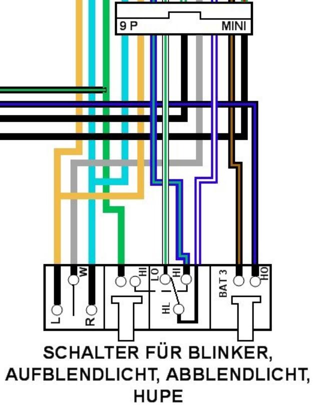 Elektronik] Lenkerschalter - Schaltplan gesucht Zusatzscheinwerfer ...