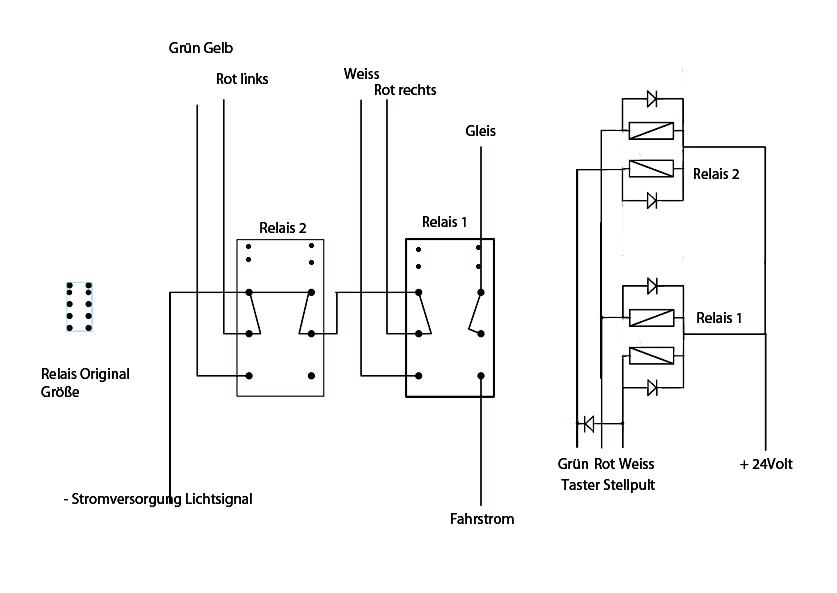 Viessmann-Signalsteuerbausteine - Seite 2 - Stummis Modellbahnforum