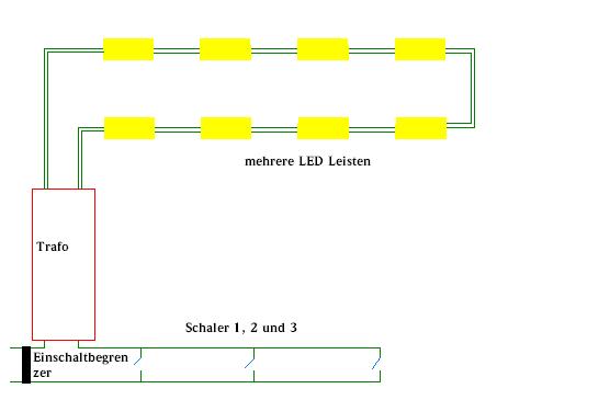 Hilfe bei Kleiderschrankbeleuchtung • www.ledhilfe.de - LED Forum