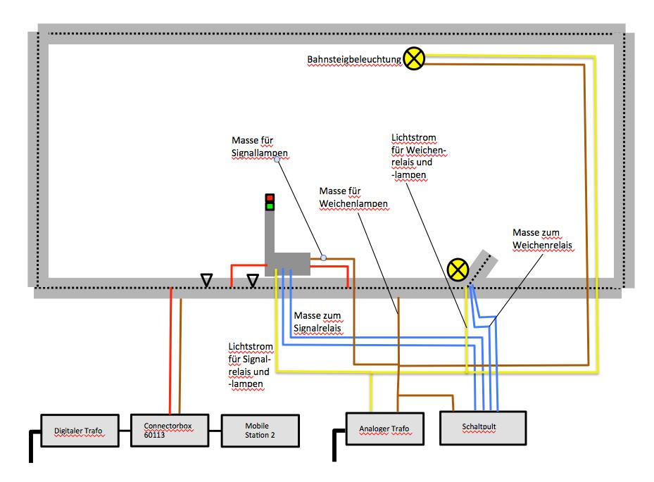 Netzstecker Polarität - Stummis Modellbahnforum