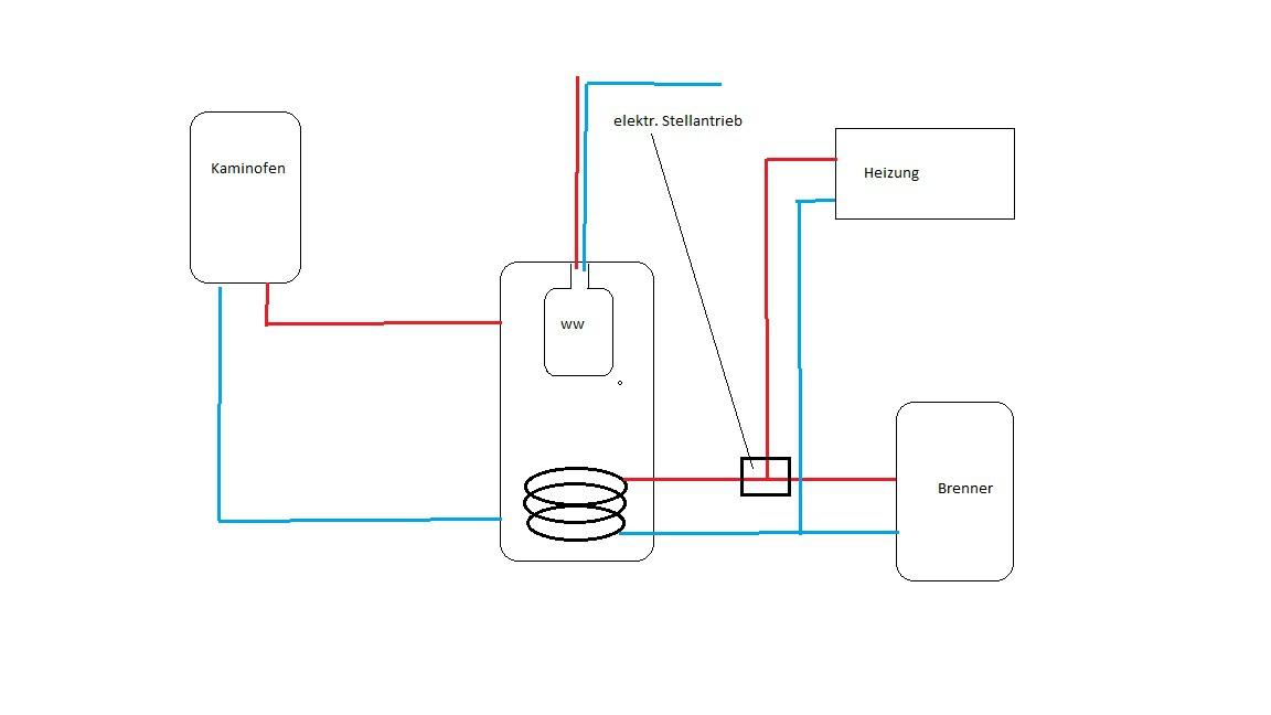 Großzügig Heizsystemschema Fotos - Elektrische Schaltplan-Ideen ...