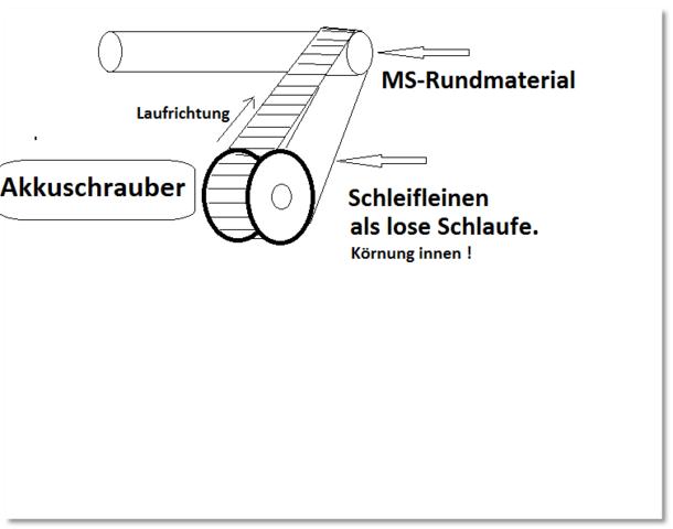 NORDSTRAND Baubericht Schleifbandlose9sjjb