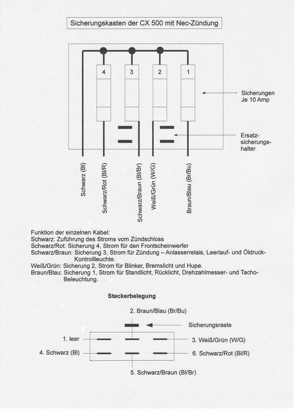 Der Sicherungskasten für CX 500 Sicherungskastencx500gejkw