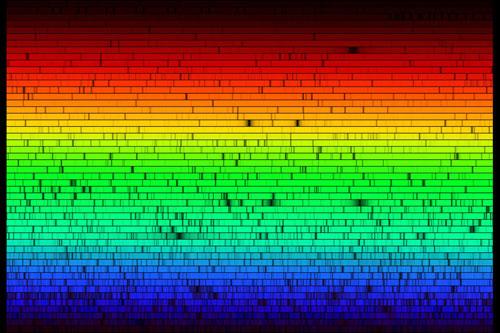 SUNCE Spektar01yrq