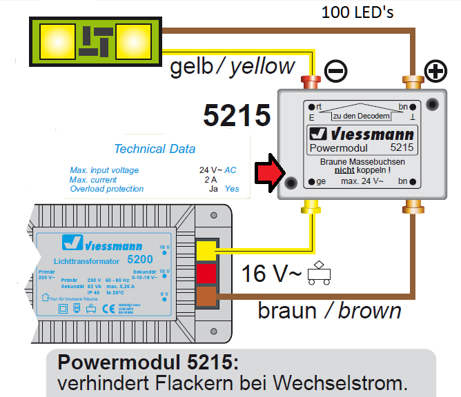 Rat : Viessmann Powermodul 5215 an Trafo - Stummis Modellbahnforum