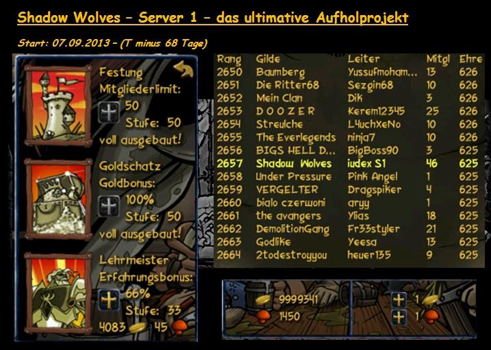Tagebuch - Server 1 Aufholjagd T-68tage8zs85