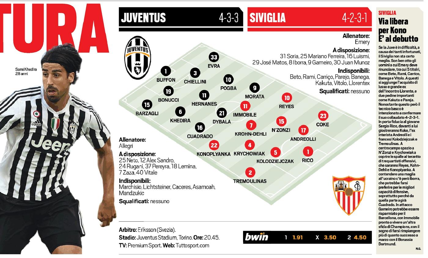 Juventus - Sevilla, 2015.09.30. 20:45 Sport2 - Page 4 T-form2uquo1