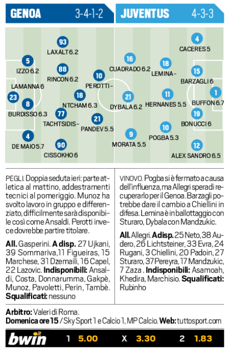 Genoa - Juventus, 2015.09.20. 15:00 Digi2 T-formzfswo