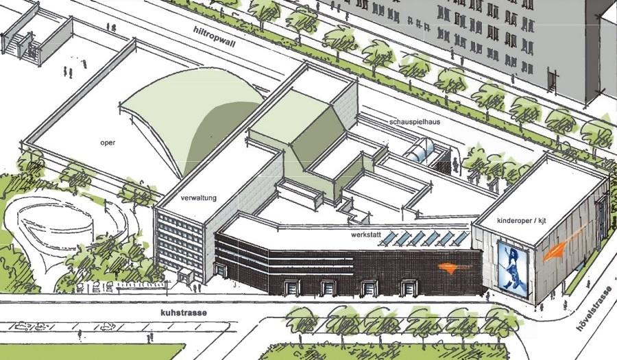Dortmund bauprojekte innerhalb der wallanlage mitte page 11 skyscrapercity - Architekturburo dortmund ...