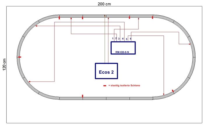 Digitaltechnik » Frage zu Rückmelder LDT RM-GB-8-N an Ecos 2