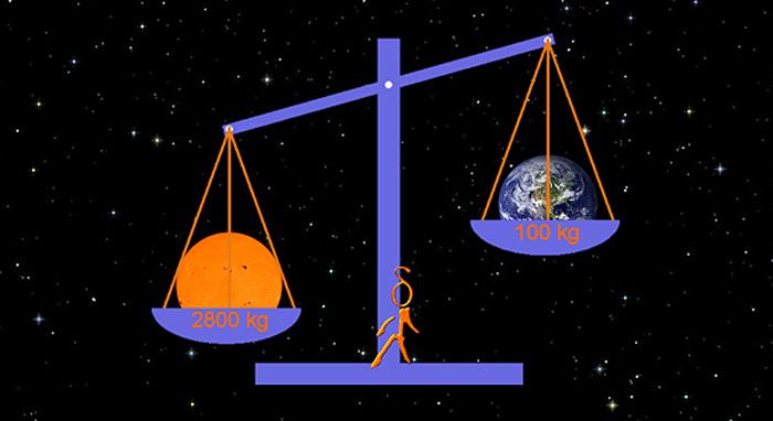 01 - SUNCE - NASA ZVEZDA Tezina3upbm
