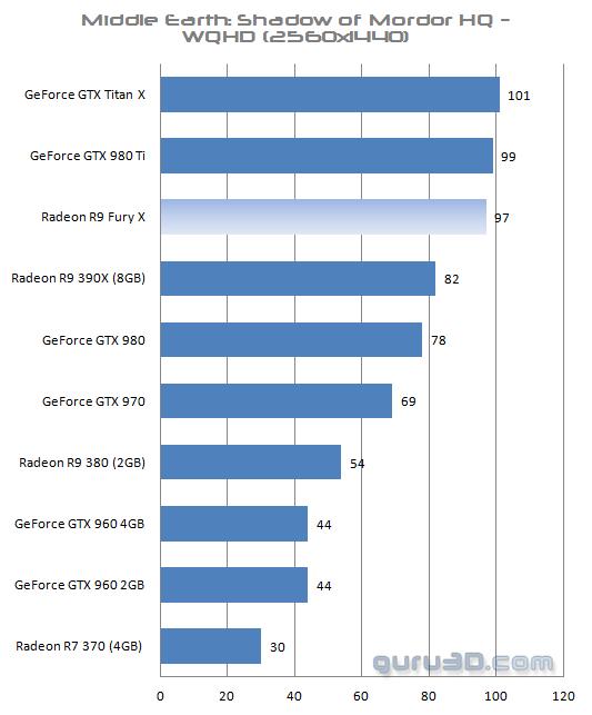 AMD R9 Fury X - Benchmarks Untitled-14jqrip