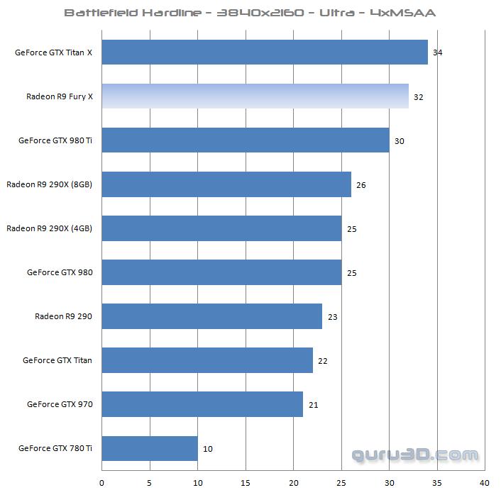 AMD R9 Fury X - Benchmarks Untitled-9b3pyy