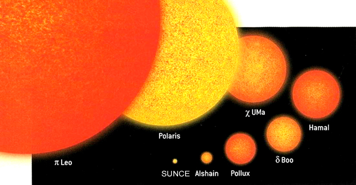 01 - SUNCE - NASA ZVEZDA Velicinasunca20zucv