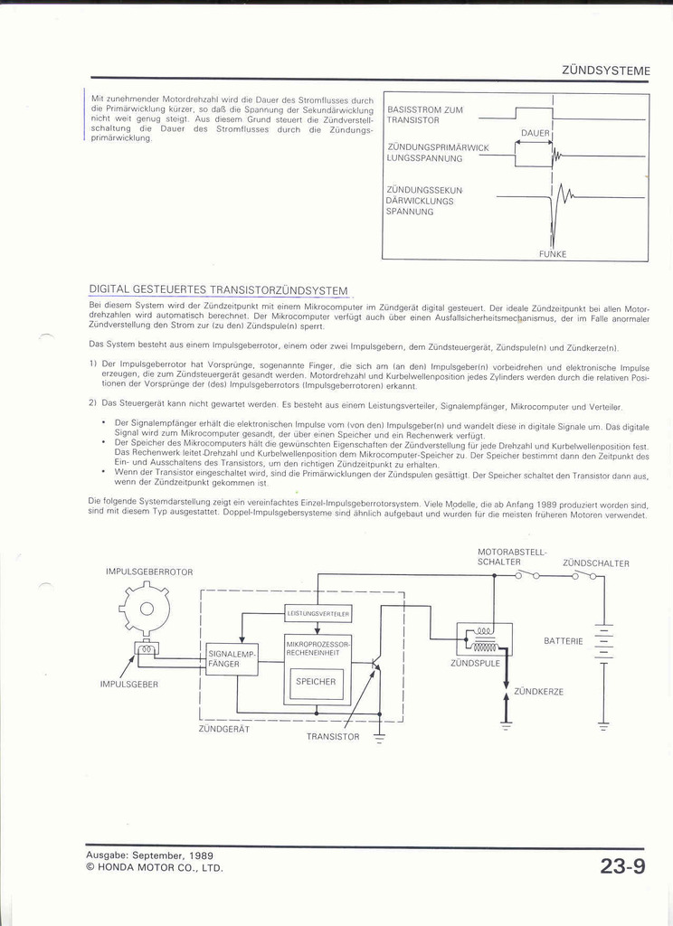 Oszibilder Lima, Zündung und NEC-CDI - Seite 2 Vonhonda-zndsysteme-b18kq1