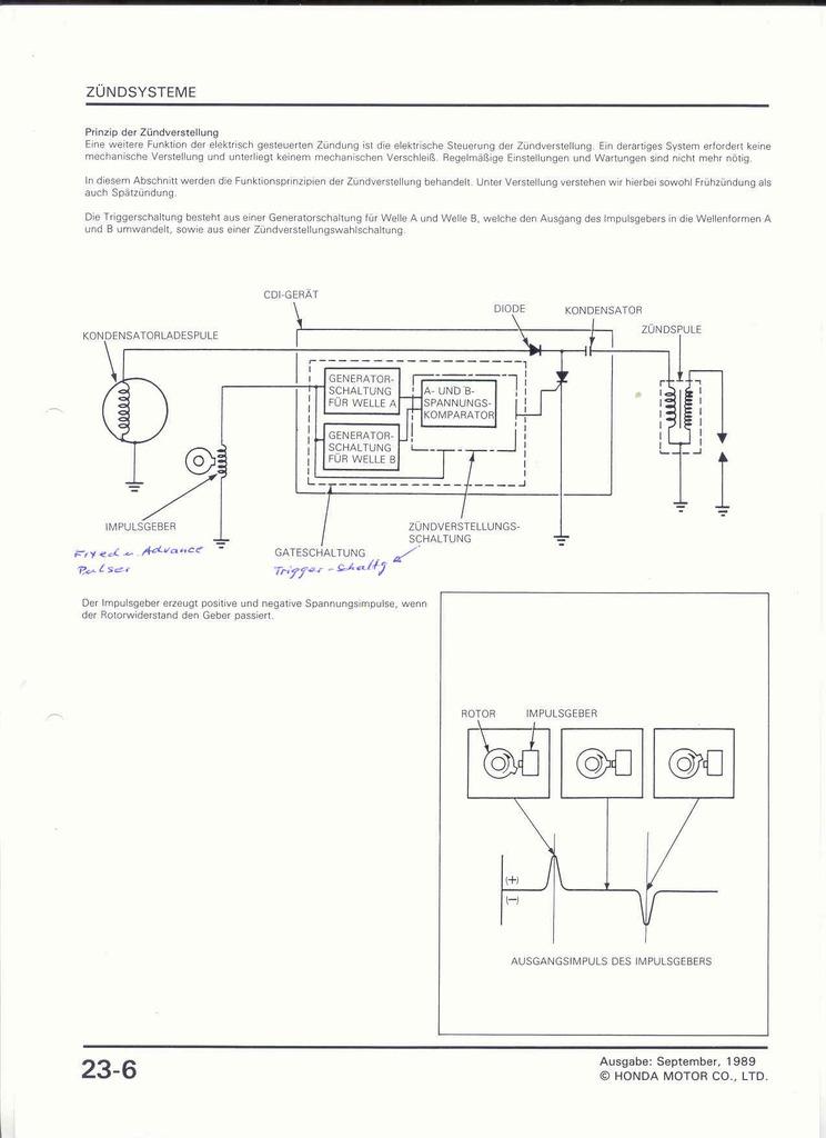 Oszibilder Lima, Zündung und NEC-CDI - Seite 2 Vonhonda-zndsysteme-bm6l4v